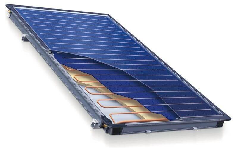 покрытие солнечного коллектора