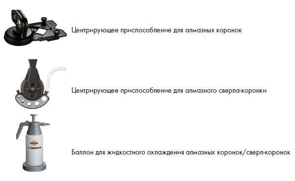 Центрирующее приспособление (шаблон) и баллон для охлаждения сверла