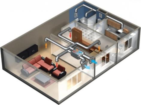 Полноценная система вентиляции